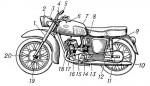 Строение мотоцикла: зрим в корень