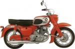 Мотоцикл CA72 Dream (1963): Эксплуатация, руководство, цены, стоимость и расход топлива