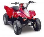 Мотоцикл Quad Mini Rex 50 (2009): Эксплуатация, руководство, цены, стоимость и расход топлива